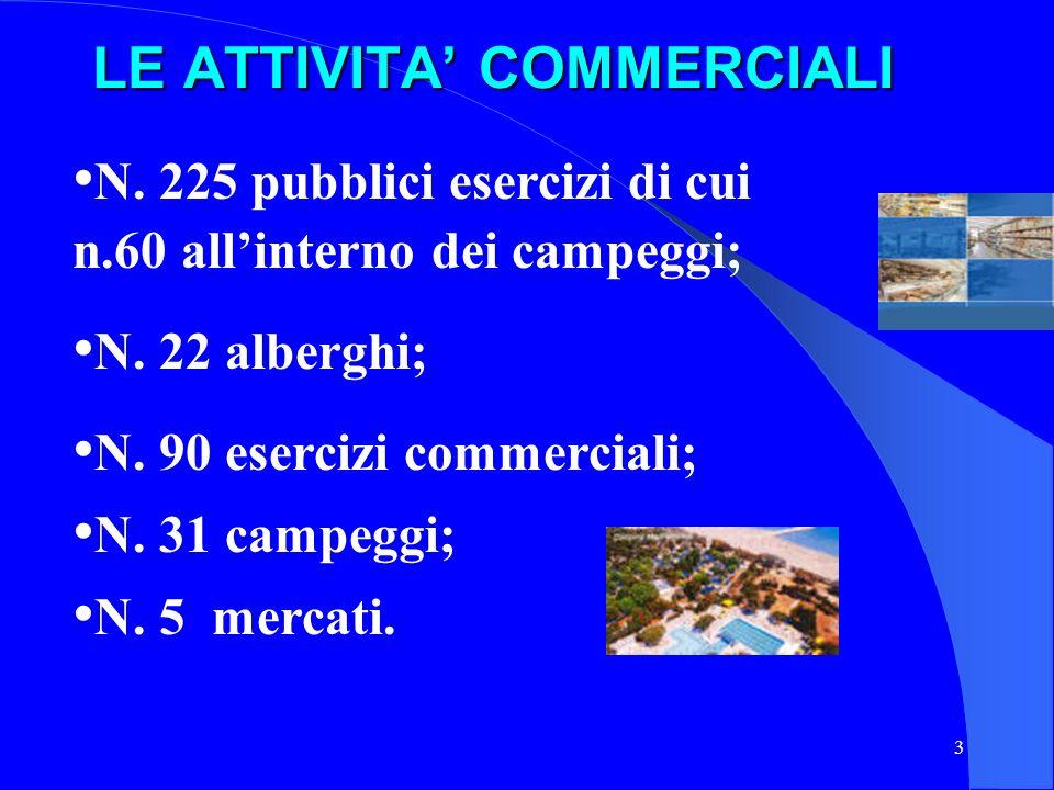 3 LE ATTIVITA COMMERCIALI N. 225 pubblici esercizi di cui n.60 allinterno dei campeggi; N. 22 alberghi; N. 90 esercizi commerciali; N. 31 campeggi; N.
