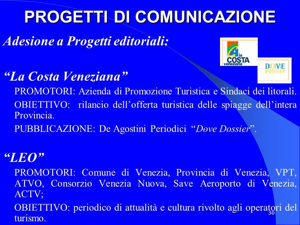 30 PROGETTI DI COMUNICAZIONE Adesione a Progetti editoriali: La Costa Veneziana PROMOTORI: Azienda di Promozione Turistica e Sindaci dei litorali. OBI