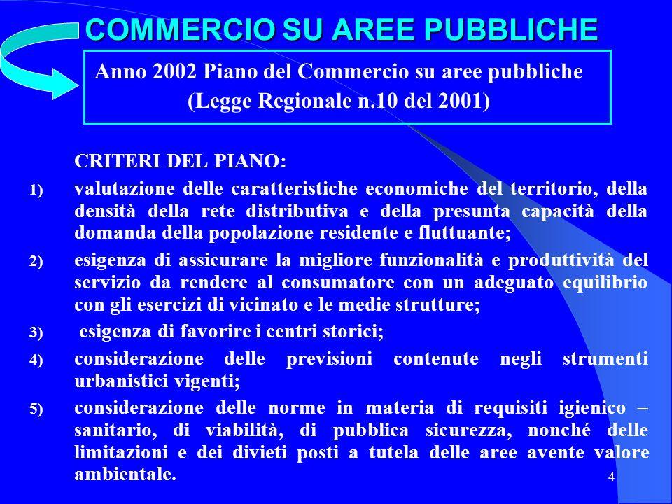4 COMMERCIO SU AREE PUBBLICHE Anno 2002 Piano del Commercio su aree pubbliche (Legge Regionale n.10 del 2001) CRITERI DEL PIANO: 1) valutazione delle