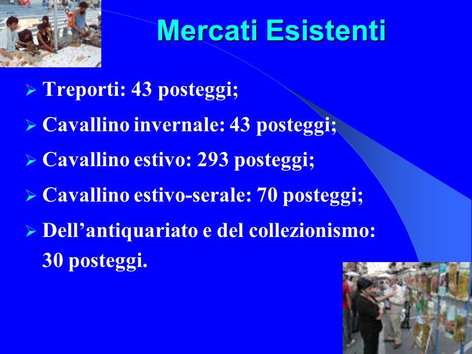 6 Mercati Esistenti Treporti: 43 posteggi; Cavallino invernale: 43 posteggi; Cavallino estivo: 293 posteggi; Cavallino estivo-serale: 70 posteggi; Del