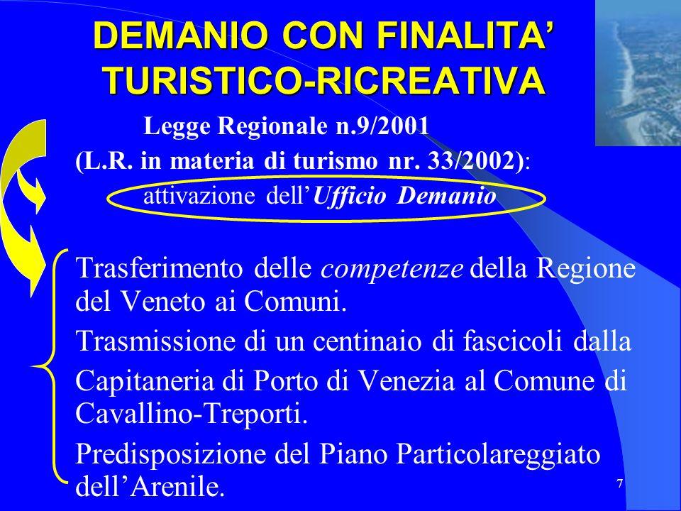 7 DEMANIO CON FINALITA TURISTICO-RICREATIVA Legge Regionale n.9/2001 (L.R. in materia di turismo nr. 33/2002): attivazione dellUfficio Demanio Trasfer