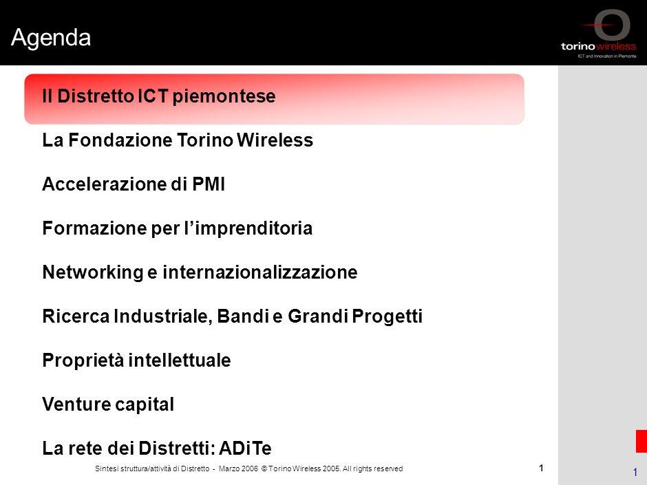 TORINO WIRELESS: storia di un Distretto Tecnologico Rodolfo Zich Torino, Marzo 2007