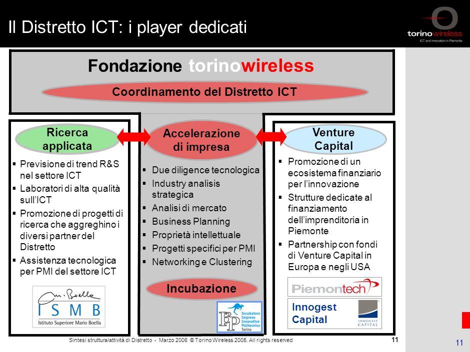 10 Sintesi struttura/attività di Distretto - Marzo 2006 © Torino Wireless 2005. All rights reserved 10 Lapproccio integrato di Torino Wireless R & D P