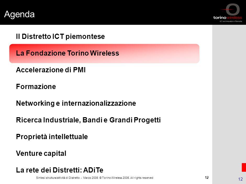 11 Sintesi struttura/attività di Distretto - Marzo 2006 © Torino Wireless 2005. All rights reserved 11 Il Distretto ICT: i player dedicati Promozione
