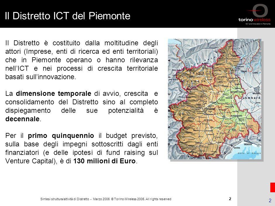 1 Sintesi struttura/attività di Distretto - Marzo 2006 © Torino Wireless 2005. All rights reserved 1 Agenda Il Distretto ICT piemontese La Fondazione