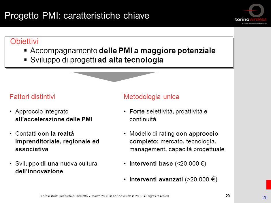 19 Sintesi struttura/attività di Distretto - Marzo 2006 © Torino Wireless 2005. All rights reserved 19 Attività dei progetti PMI e Start-up Informazio