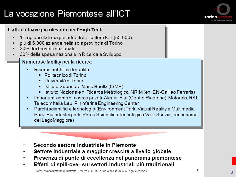 2 Sintesi struttura/attività di Distretto - Marzo 2006 © Torino Wireless 2005. All rights reserved 2 Il Distretto ICT del Piemonte Il Distretto è cost