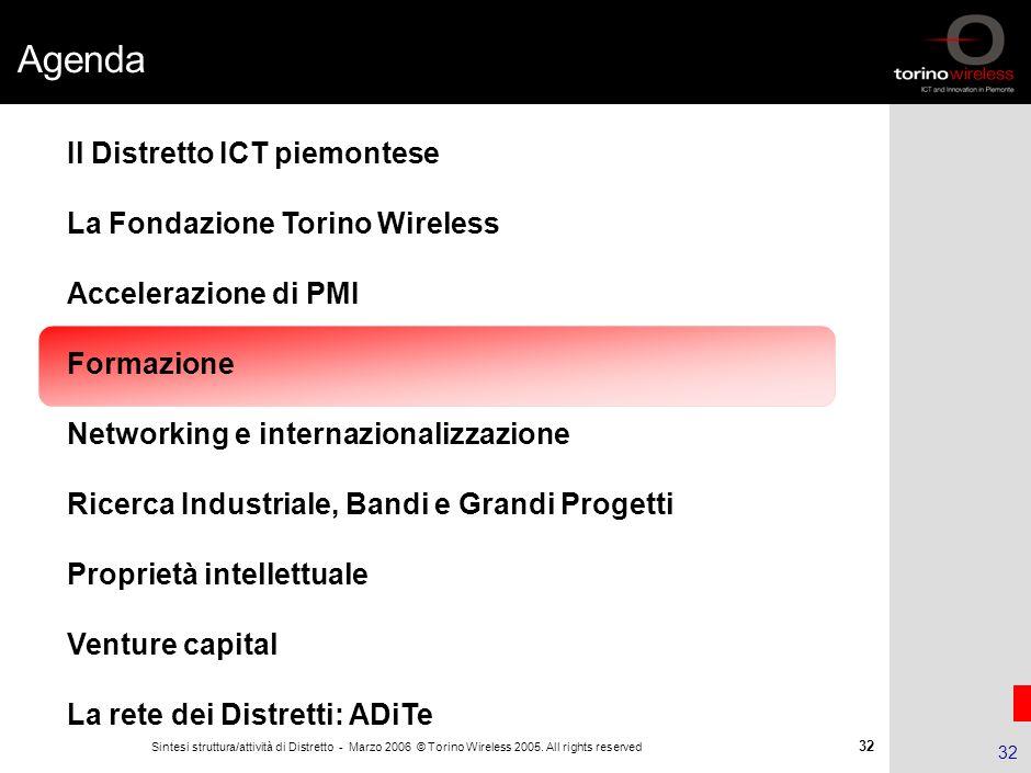 31 Sintesi struttura/attività di Distretto - Marzo 2006 © Torino Wireless 2005. All rights reserved 31 non sono richieste competenze specifiche a chi