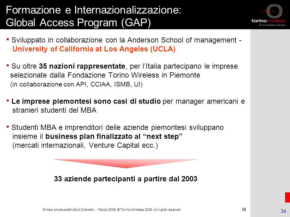 33 Sintesi struttura/attività di Distretto - Marzo 2006 © Torino Wireless 2005. All rights reserved 33 Formazione Collaborazione con Politecnico di To