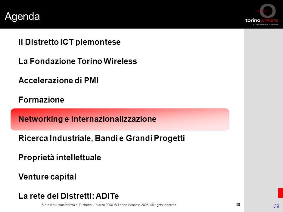 37 Sintesi struttura/attività di Distretto - Marzo 2006 © Torino Wireless 2005. All rights reserved 37 Formazione e Networking Supporto per NEWCOM BUS