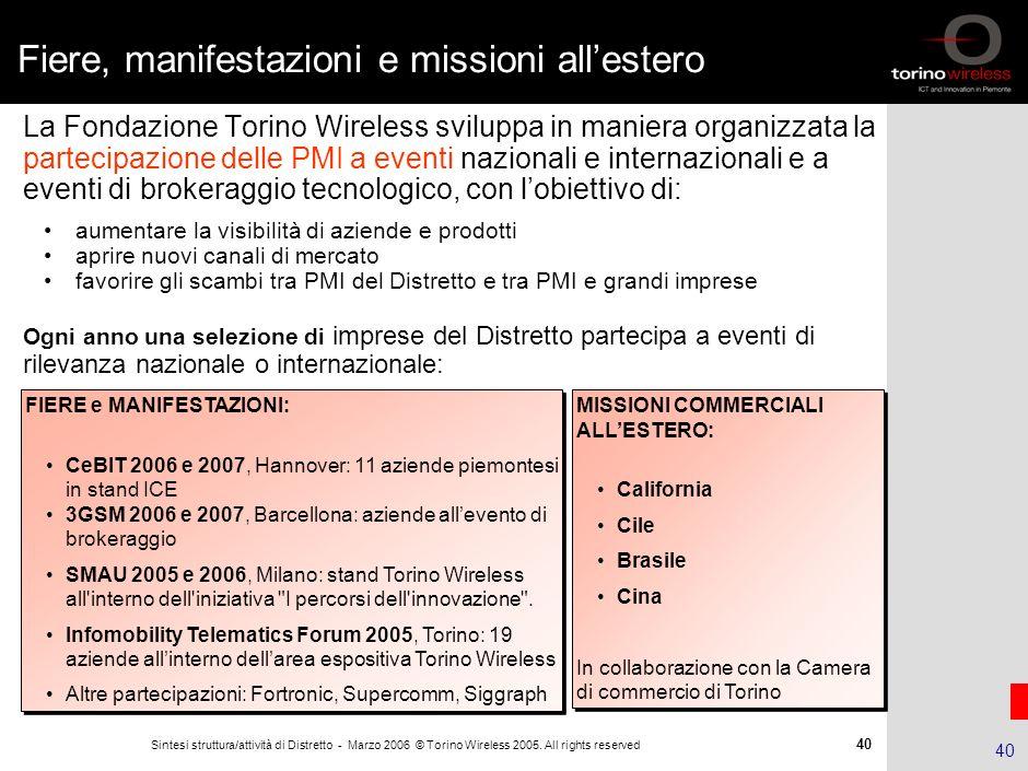 39 Sintesi struttura/attività di Distretto - Marzo 2006 © Torino Wireless 2005. All rights reserved 39 Collaborazioni nazionali e internazionali Colla