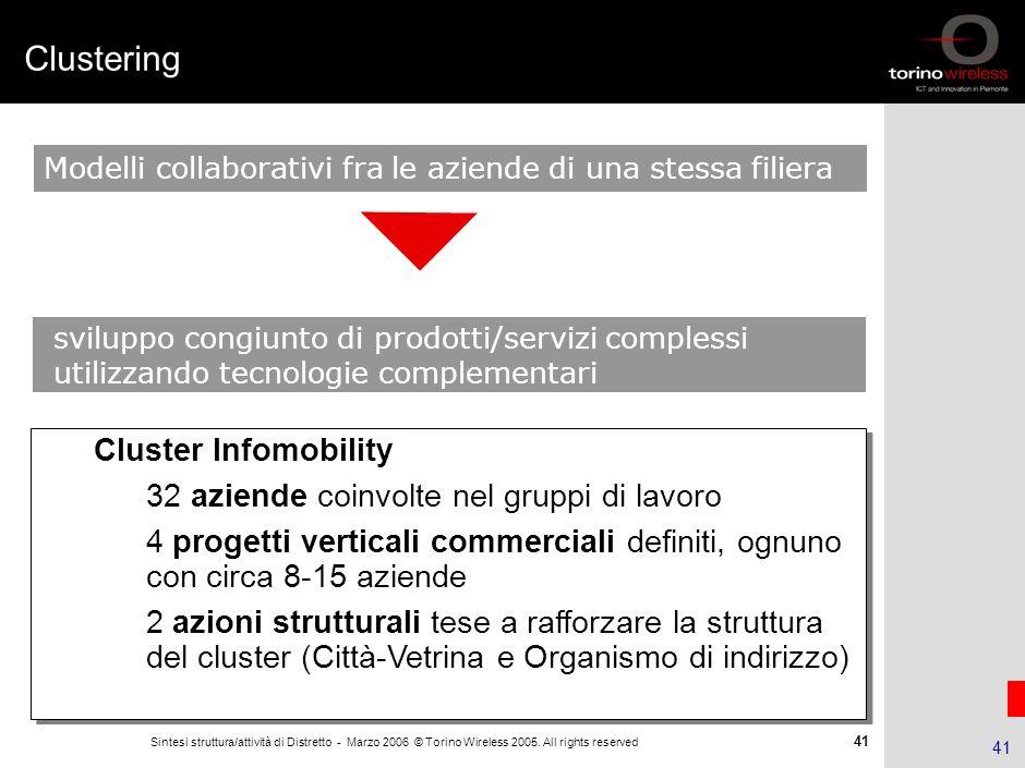40 Sintesi struttura/attività di Distretto - Marzo 2006 © Torino Wireless 2005. All rights reserved 40 Fiere, manifestazioni e missioni allestero La F