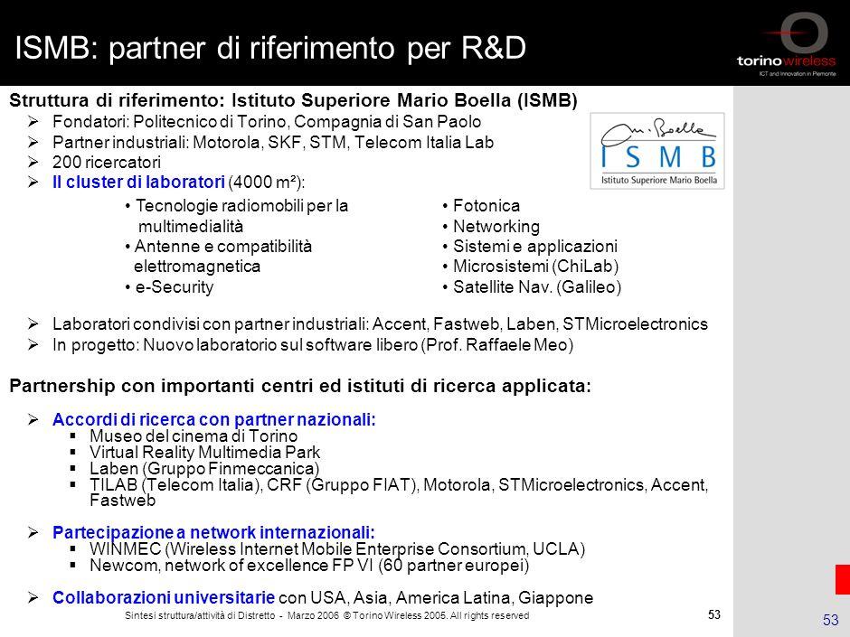 52 Sintesi struttura/attività di Distretto - Marzo 2006 © Torino Wireless 2005. All rights reserved 52 Progetti MIUR (L. 297) art. 12 (2004-06) 26 M F