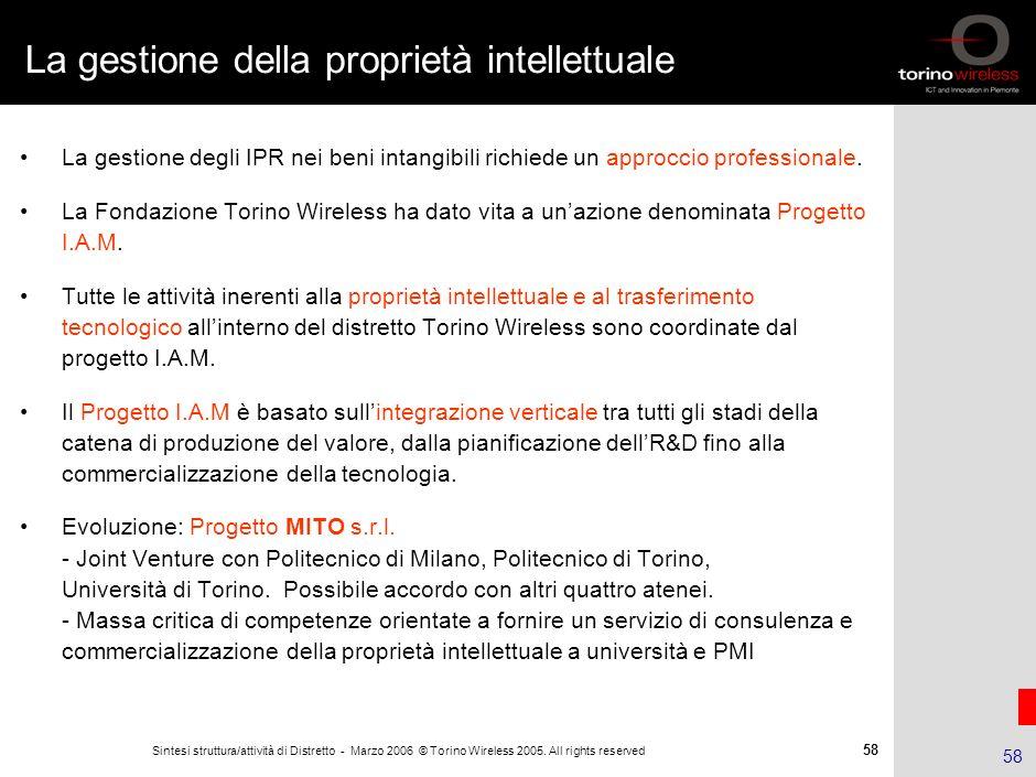 57 Sintesi struttura/attività di Distretto - Marzo 2006 © Torino Wireless 2005. All rights reserved 57 Agenda Il Distretto ICT piemontese La Fondazion