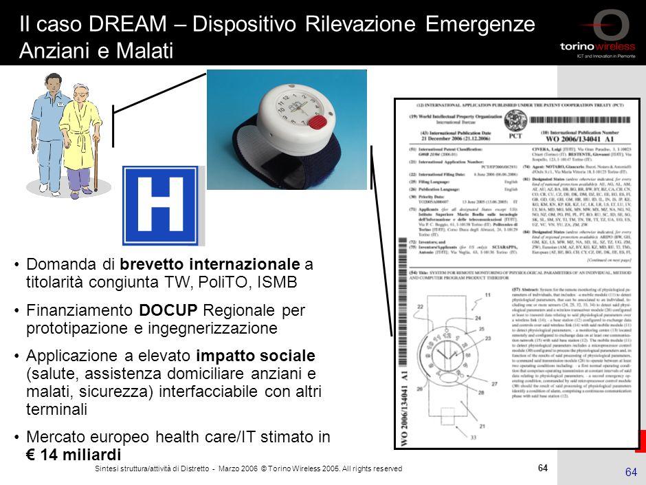 63 Sintesi struttura/attività di Distretto - Marzo 2006 © Torino Wireless 2005. All rights reserved 63 Portafoglio brevetti da ricerca pubblica Il por