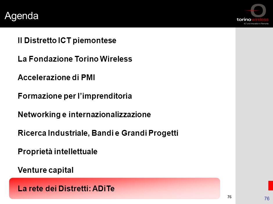 75 Sintesi struttura/attività di Distretto - Marzo 2006 © Torino Wireless 2005. All rights reserved 75 Il Polo del Venture Capital Club degli Investit