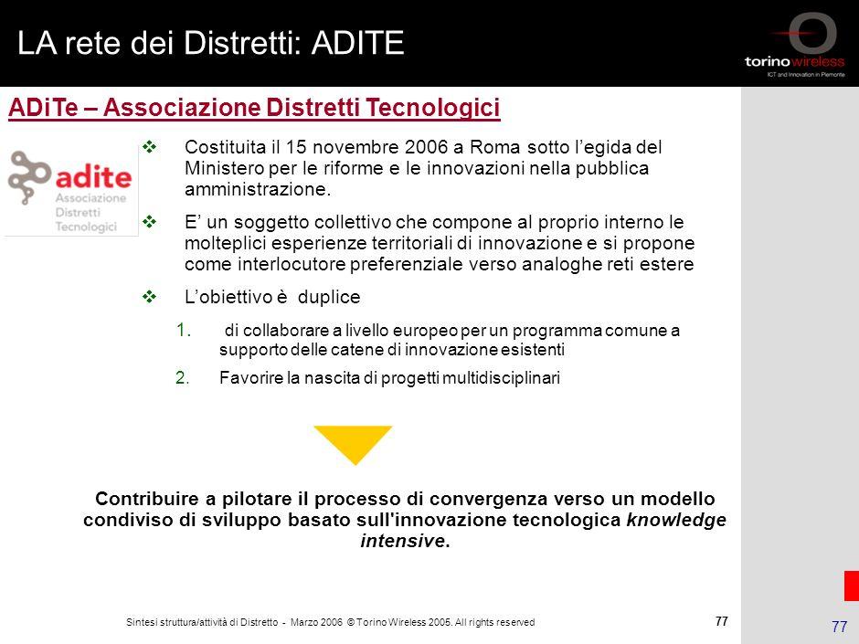 76 Sintesi struttura/attività di Distretto - Marzo 2006 © Torino Wireless 2005. All rights reserved 76 Agenda Il Distretto ICT piemontese La Fondazion