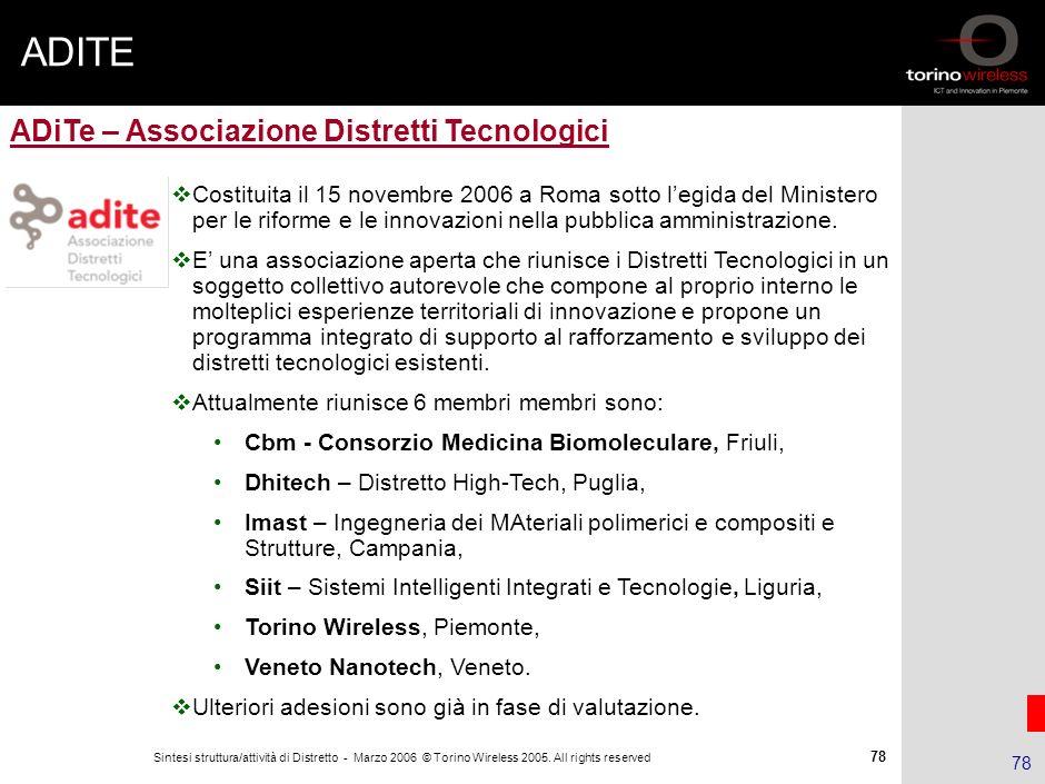 77 Sintesi struttura/attività di Distretto - Marzo 2006 © Torino Wireless 2005. All rights reserved 77 LA rete dei Distretti: ADITE ADiTe – Associazio