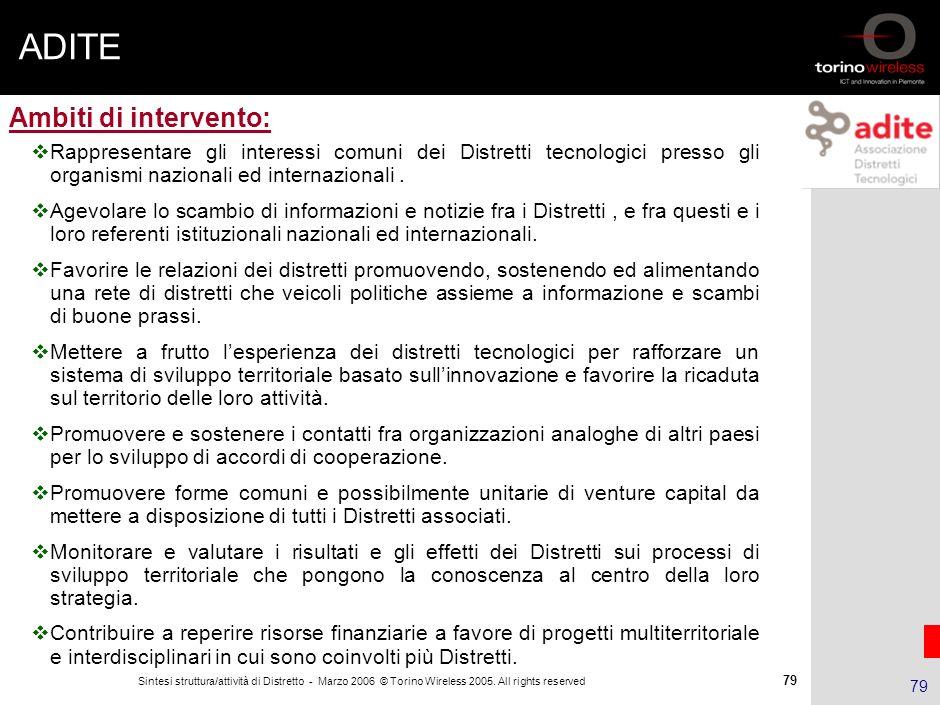 78 Sintesi struttura/attività di Distretto - Marzo 2006 © Torino Wireless 2005. All rights reserved 78 ADITE ADiTe – Associazione Distretti Tecnologic