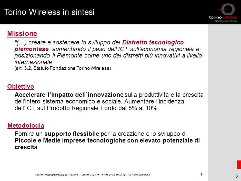 7 Sintesi struttura/attività di Distretto - Marzo 2006 © Torino Wireless 2005. All rights reserved 7 Il budget del primo quinquennio (M Euro, 2003-200