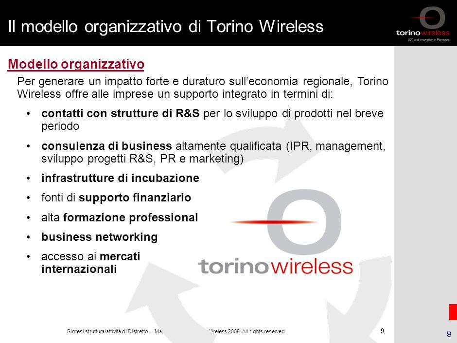 8 Sintesi struttura/attività di Distretto - Marzo 2006 © Torino Wireless 2005. All rights reserved 8 Missione (…) creare e sostenere lo sviluppo del D