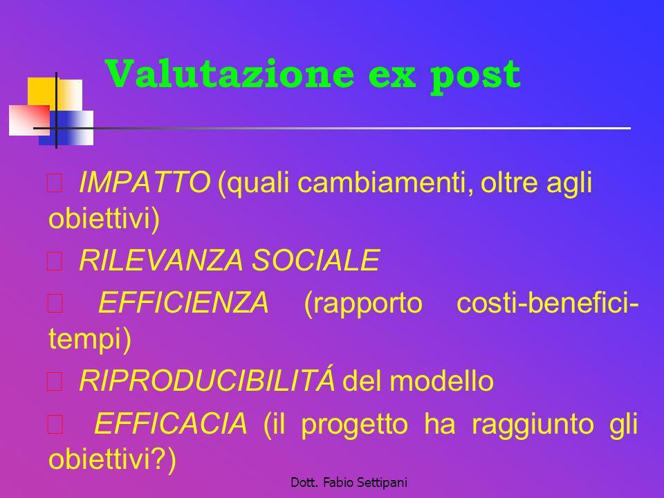 Dott. Fabio Settipani Valutazione ex post IMPATTO (quali cambiamenti, oltre agli obiettivi) RILEVANZA SOCIALE EFFICIENZA (rapporto costi-benefici- tem