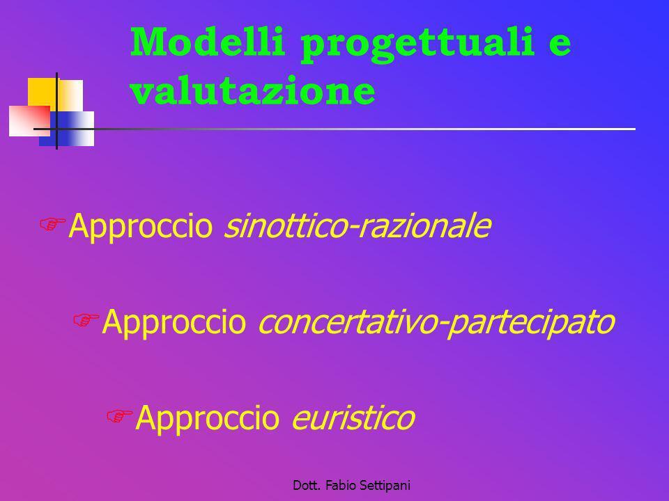 Dott. Fabio Settipani Modelli progettuali e valutazione Approccio sinottico-razionale Approccio concertativo-partecipato Approccio euristico