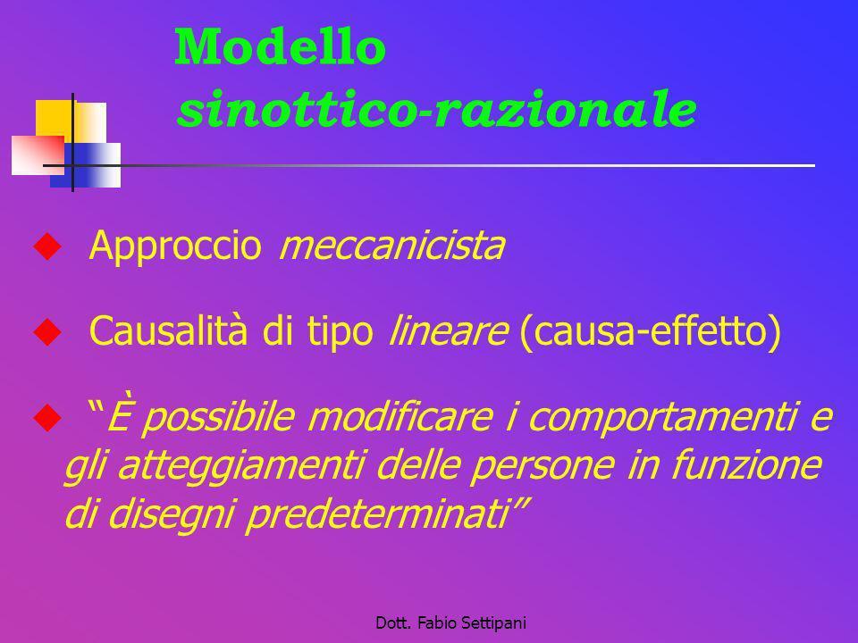 Dott. Fabio Settipani Modello sinottico-razionale Approccio meccanicista Causalità di tipo lineare (causa-effetto) È possibile modificare i comportame