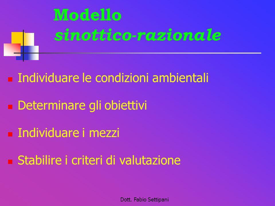 Dott. Fabio Settipani Modello sinottico-razionale Individuare le condizioni ambientali Determinare gli obiettivi Individuare i mezzi Stabilire i crite