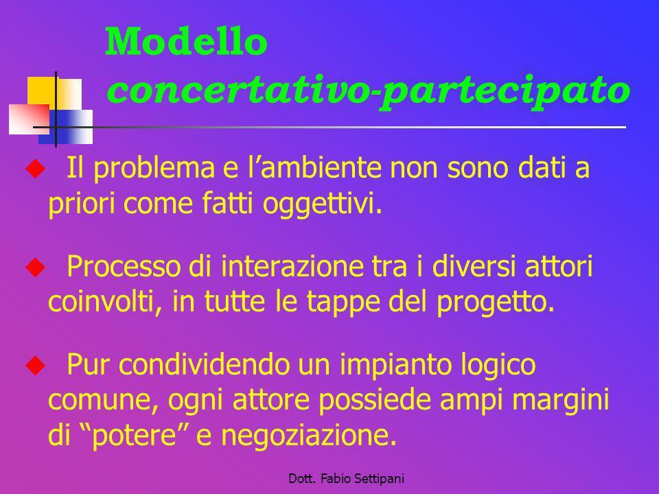 Dott. Fabio Settipani Modello concertativo-partecipato Il problema e lambiente non sono dati a priori come fatti oggettivi. Processo di interazione tr