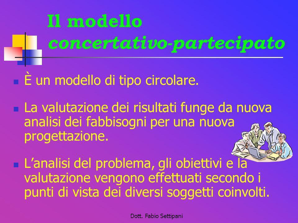 Dott. Fabio Settipani Il modello concertativo-partecipato È un modello di tipo circolare. La valutazione dei risultati funge da nuova analisi dei fabb