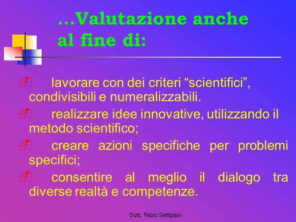 Dott. Fabio Settipani …Valutazione anche al fine di: lavorare con dei criteri scientifici, condivisibili e numeralizzabili. realizzare idee innovative