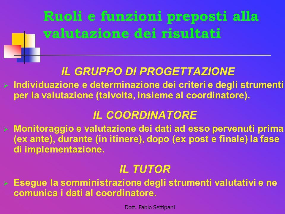 Dott. Fabio Settipani Ruoli e funzioni preposti alla valutazione dei risultati IL GRUPPO DI PROGETTAZIONE Individuazione e determinazione dei criteri
