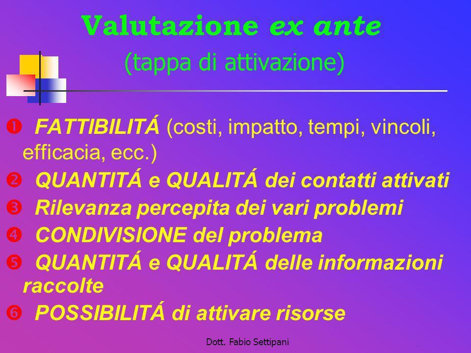 Dott. Fabio Settipani Valutazione ex ante (tappa di attivazione) FATTIBILITÁ (costi, impatto, tempi, vincoli, efficacia, ecc.) QUANTITÁ e QUALITÁ dei
