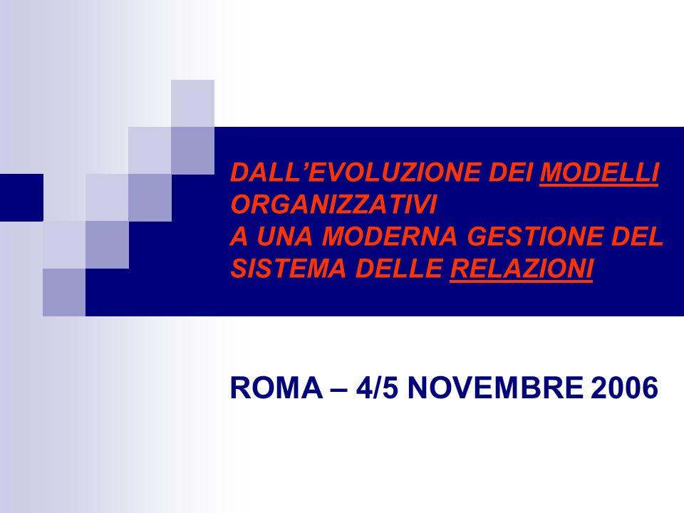 DALLEVOLUZIONE DEI MODELLI ORGANIZZATIVI A UNA MODERNA GESTIONE DEL SISTEMA DELLE RELAZIONI ROMA – 4/5 NOVEMBRE 2006