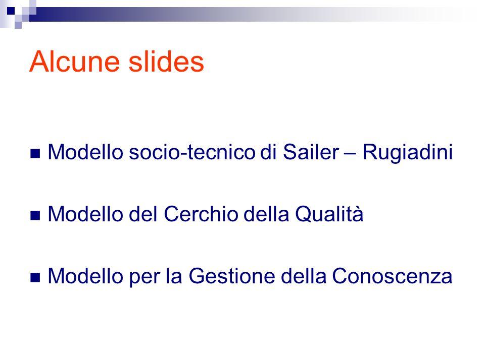 Alcune slides Modello socio-tecnico di Sailer – Rugiadini Modello del Cerchio della Qualità Modello per la Gestione della Conoscenza