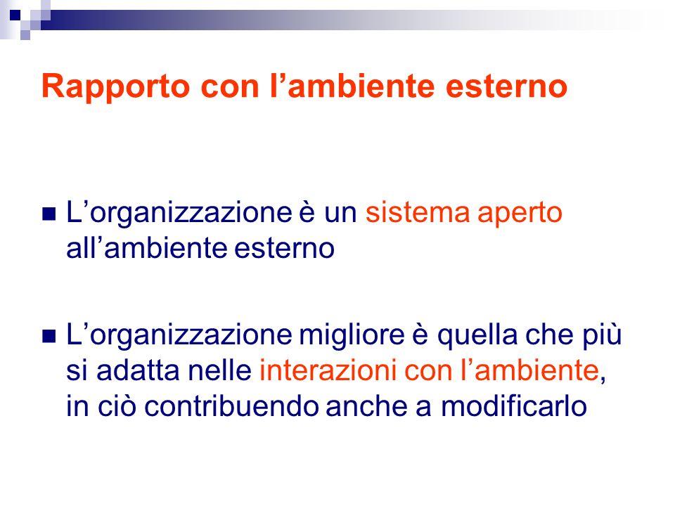 Rapporto con lambiente esterno Lorganizzazione è un sistema aperto allambiente esterno Lorganizzazione migliore è quella che più si adatta nelle interazioni con lambiente, in ciò contribuendo anche a modificarlo