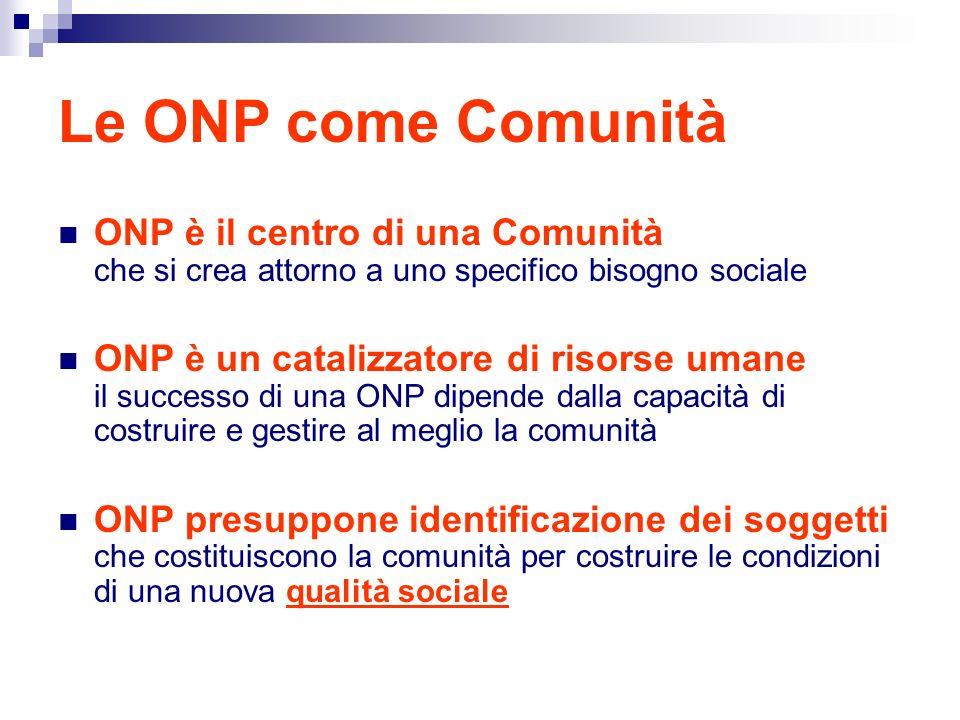Le ONP come Comunità ONP è il centro di una Comunità che si crea attorno a uno specifico bisogno sociale ONP è un catalizzatore di risorse umane il successo di una ONP dipende dalla capacità di costruire e gestire al meglio la comunità ONP presuppone identificazione dei soggetti che costituiscono la comunità per costruire le condizioni di una nuova qualità sociale