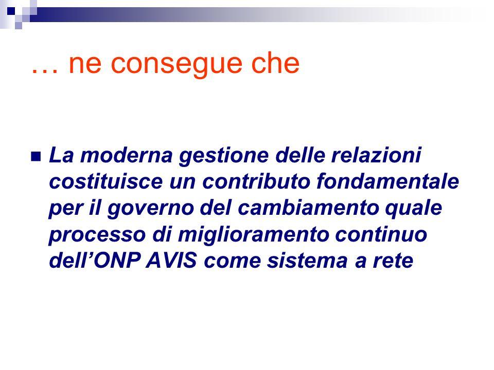 … ne consegue che La moderna gestione delle relazioni costituisce un contributo fondamentale per il governo del cambiamento quale processo di miglioramento continuo dellONP AVIS come sistema a rete