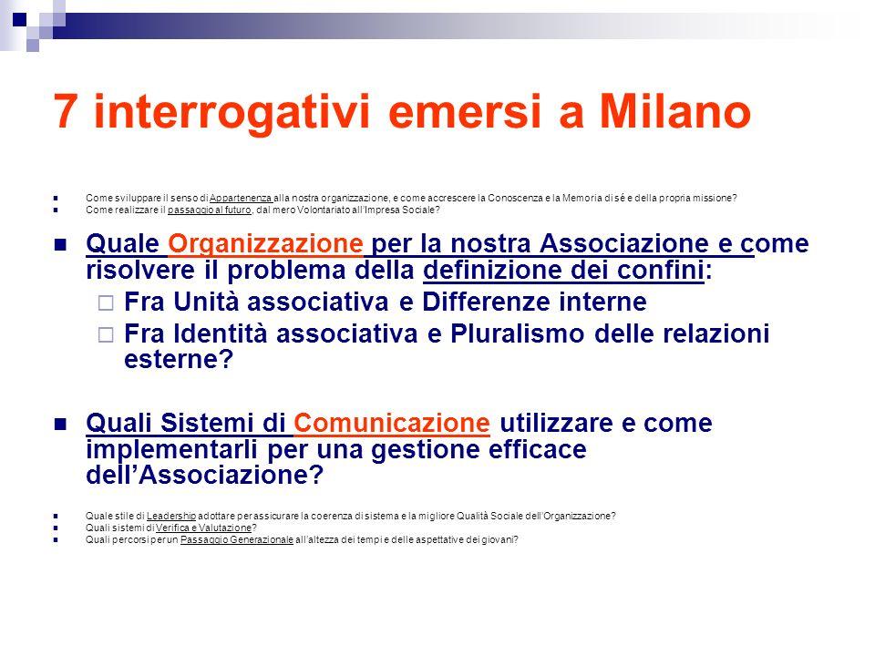 7 interrogativi emersi a Milano Come sviluppare il senso di Appartenenza alla nostra organizzazione, e come accrescere la Conoscenza e la Memoria di sé e della propria missione.