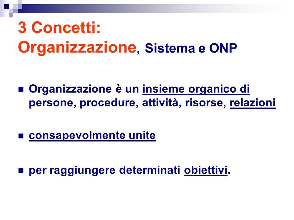 … Una progettazione organizzativa moderna e coerente sa armonizzare gli 8 elementi della rete per consentire una gestione unitaria, permanente e progressiva, delle relazioni interne ed esterne
