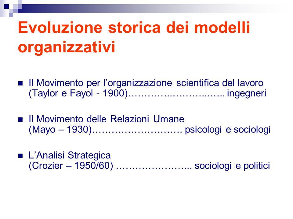Evoluzione storica dei modelli organizzativi Il Movimento per lorganizzazione scientifica del lavoro (Taylor e Fayol - 1900)…………..………...…..