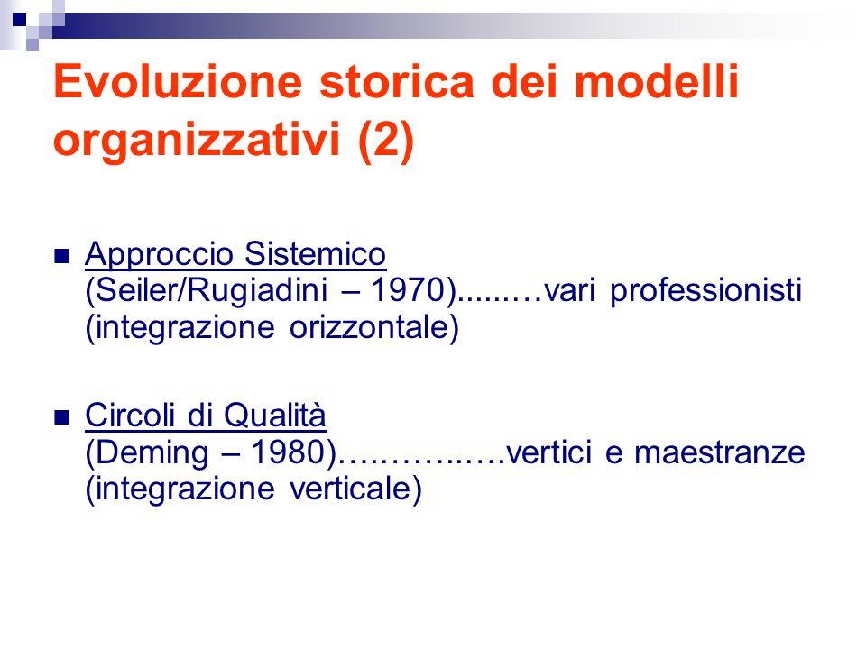 Evoluzione storica dei modelli organizzativi (2) Approccio Sistemico (Seiler/Rugiadini – 1970)......…vari professionisti (integrazione orizzontale) Circoli di Qualità (Deming – 1980)….……..….vertici e maestranze (integrazione verticale)