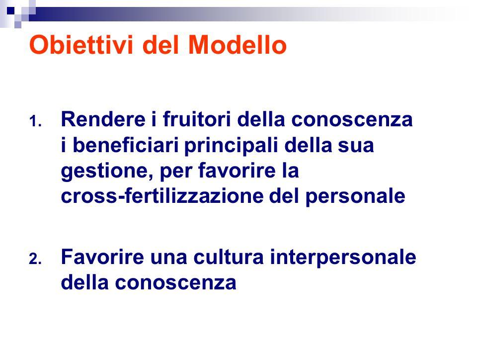 Obiettivi del Modello 1.