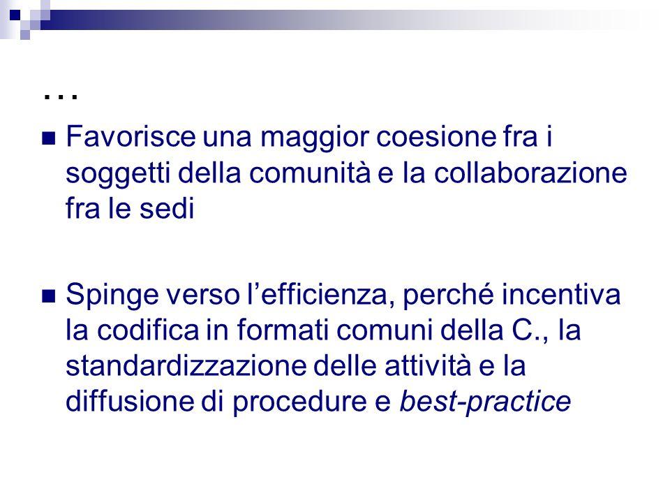 … Favorisce una maggior coesione fra i soggetti della comunità e la collaborazione fra le sedi Spinge verso lefficienza, perché incentiva la codifica in formati comuni della C., la standardizzazione delle attività e la diffusione di procedure e best-practice