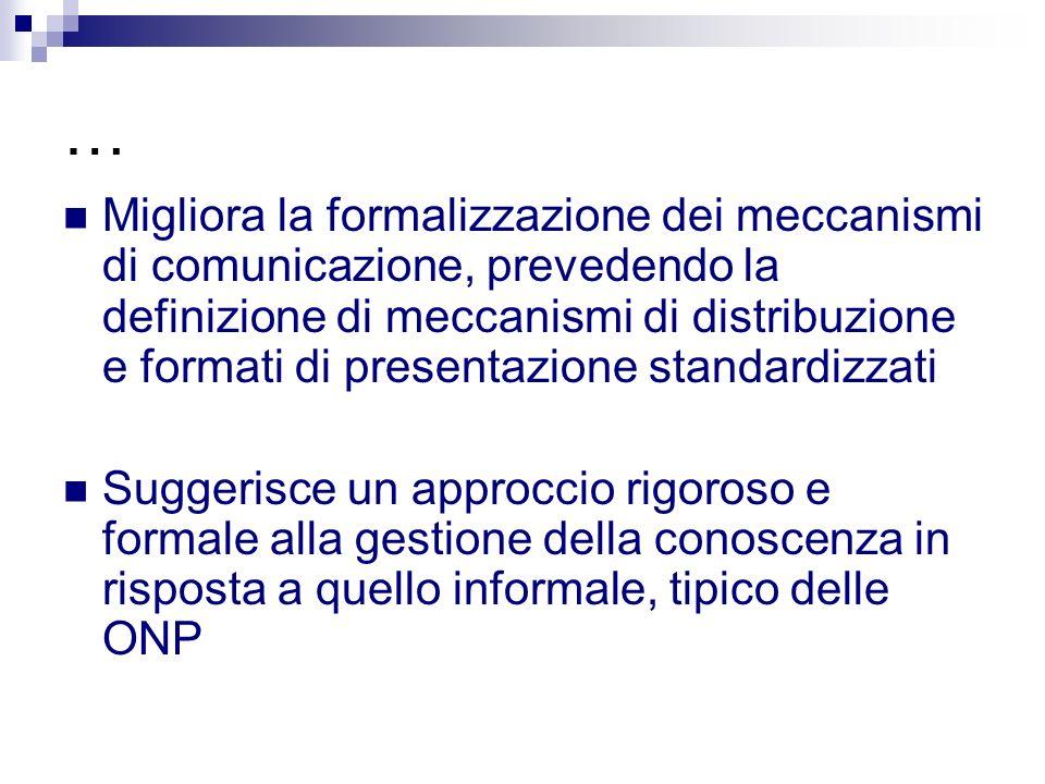 … Migliora la formalizzazione dei meccanismi di comunicazione, prevedendo la definizione di meccanismi di distribuzione e formati di presentazione standardizzati Suggerisce un approccio rigoroso e formale alla gestione della conoscenza in risposta a quello informale, tipico delle ONP