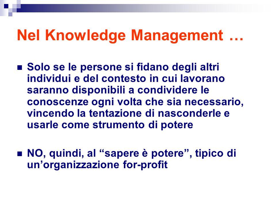 Nel Knowledge Management … Solo se le persone si fidano degli altri individui e del contesto in cui lavorano saranno disponibili a condividere le conoscenze ogni volta che sia necessario, vincendo la tentazione di nasconderle e usarle come strumento di potere NO, quindi, al sapere è potere, tipico di unorganizzazione for-profit
