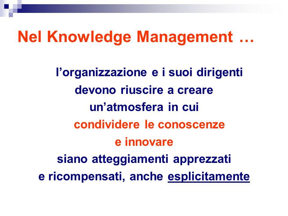 Nel Knowledge Management … lorganizzazione e i suoi dirigenti devono riuscire a creare unatmosfera in cui condividere le conoscenze e innovare siano atteggiamenti apprezzati e ricompensati, anche esplicitamente