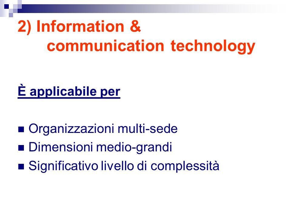 2) Information & communication technology È applicabile per Organizzazioni multi-sede Dimensioni medio-grandi Significativo livello di complessità