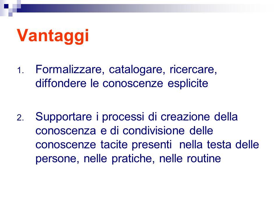 Vantaggi 1. Formalizzare, catalogare, ricercare, diffondere le conoscenze esplicite 2.